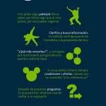 5 comportamientos NEGOCIACIÓN, infografía