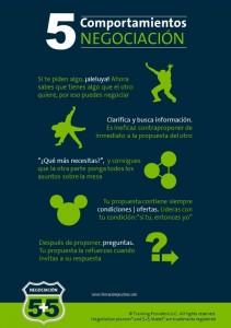 5 comportamientos NEGOCIACIÓN infografia